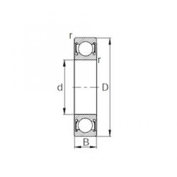 75 mm x 130 mm x 25 mm  CYSD 6215-2RS deep groove ball bearings