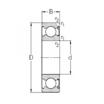 75 mm x 130 mm x 25 mm  NKE 6215-Z deep groove ball bearings