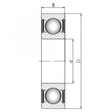 75 mm x 130 mm x 25 mm  ISO 6215-2RS deep groove ball bearings