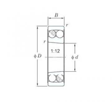 75 mm x 130 mm x 25 mm  KOYO 1215K self aligning ball bearings