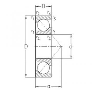 75 mm x 130 mm x 25 mm  NKE 7215-BE-TVP angular contact ball bearings