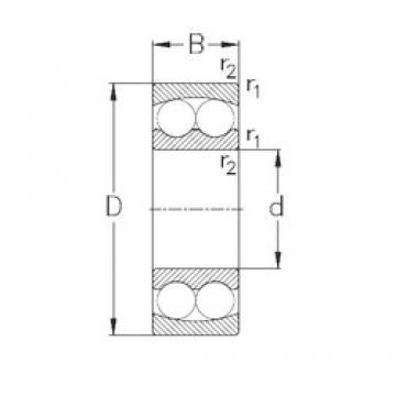 75 mm x 130 mm x 25 mm  NKE 1215 self aligning ball bearings