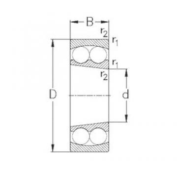 75 mm x 130 mm x 25 mm  NKE 1215-K self aligning ball bearings