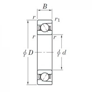15 mm x 35 mm x 11 mm  KOYO 3NC 7202 FT angular contact ball bearings